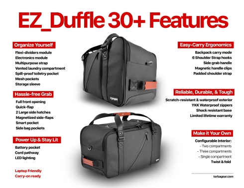 EZ_Duffle Backers agree EZ Duffle is the perfect adaptable carry-on luggage with 22 compartments designed for everything from clothes to electronic devices
