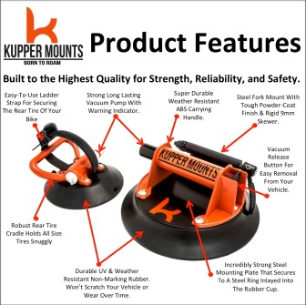 Kupper Mounts Vacuum-Powered Suction Cup Bike Racks Are Affordable and Compact Enough to Pack in Checked Airline Baggage